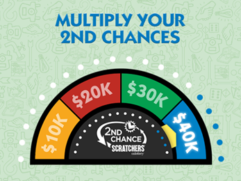 Monopoly 2nd chance prize meter showing $40,000