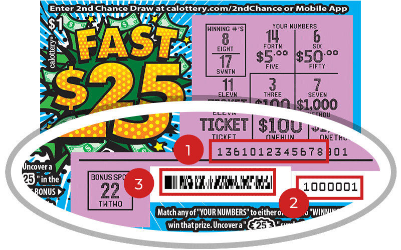 Image of a Scratched $1 FAST $25 Scratcher showing a circle in the lower part of the ticket which highlights the placement of the three items listed in the legend below. #1 is the Entry Code (use the first 13 digits only). #2 is the Ticket ID (use the first 7 digits only). #3 is the barcode which can be scanned to use Check-a-Ticket or enter 2nd Chance.