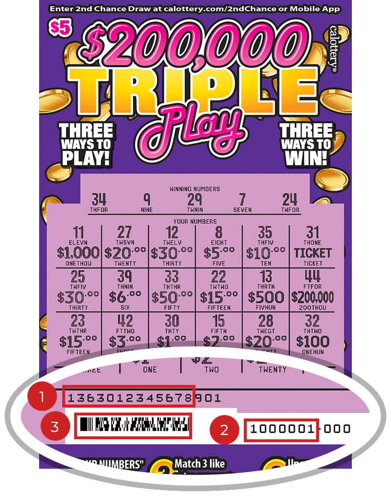Image of a Scratched $5 $200,000 TRIPLE PLAY Scratcher showing a circle in the lower part of the ticket which highlights the placement of the three items listed in the legend above. #1 is the Entry Code (use the first 13 digits only). #2 is the Ticket ID (use the first 7 digits only). #3 is the barcode which can be scanned to use Check-a-Ticket or enter 2nd Chance.