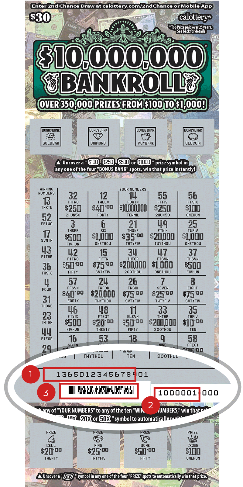 Image of a Scratched $30 $10,000,000 Bankroll Scratcher showing a circle in the lower part of the ticket which highlights the placement of the three items listed in the legend below. #1 is the Entry Code (use the first 13 digits only). #2 is the Ticket ID (use the first 7 digits only). #3 is the barcode which can be scanned to use Check-a-Ticket or enter 2nd Chance.