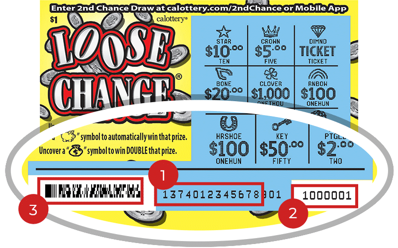 Image of a Scratched $1 LOOSE CHANGE® Scratcher showing a circle in the lower part of the ticket which highlights the placement of the three items listed in the legend below. #1 is the Entry Code (use the first 13 digits only). #2 is the Ticket ID (use the first 7 digits only). #3 is the barcode which can be scanned to use Check-a-Ticket or enter 2nd Chance.